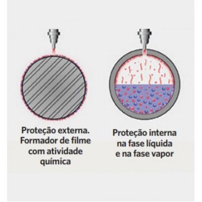 FLUÍDO PROTETIVO MVAQUA 300 GALÃO 20 LITROS